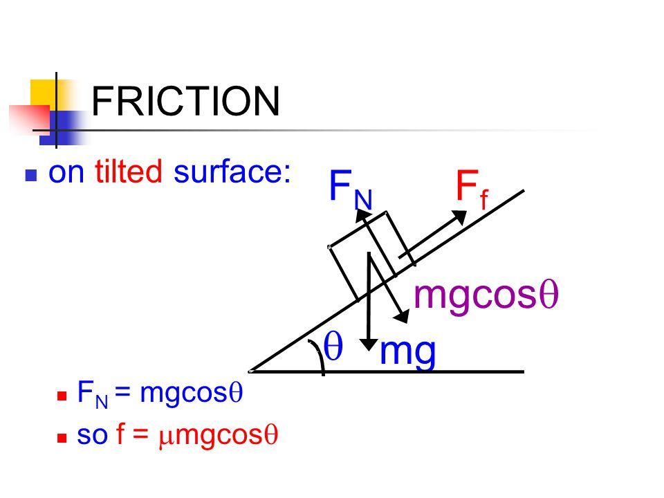 FRICTION on tilted surface:  mg mgcos  FNFN FfFf F N = mgcos  so f =  mgcos 