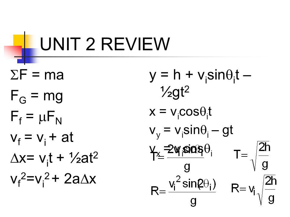 UNIT 2 REVIEW  F = ma F G = mg F f =  F N v f = v i + at  x= v i t + ½at 2 v f 2 =v i 2 + 2a  x y = h + v i sin  i t – ½gt 2 x = v i cos  i t v