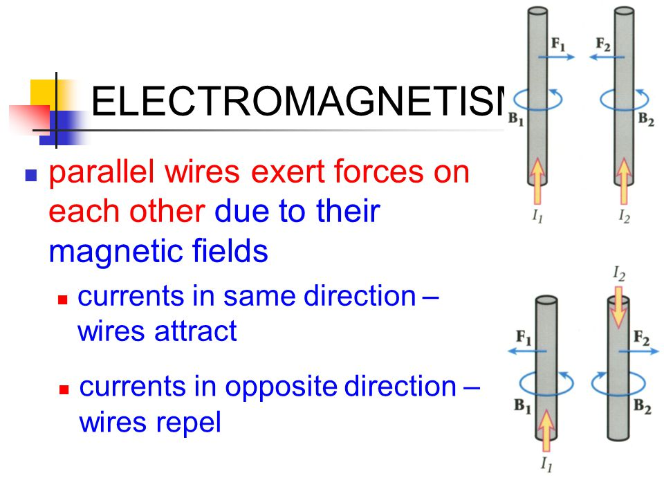 ELECTROMAGNETISM parallel wires exert forces on each other due to their magnetic fields currents in same direction – wires attract currents in opposit