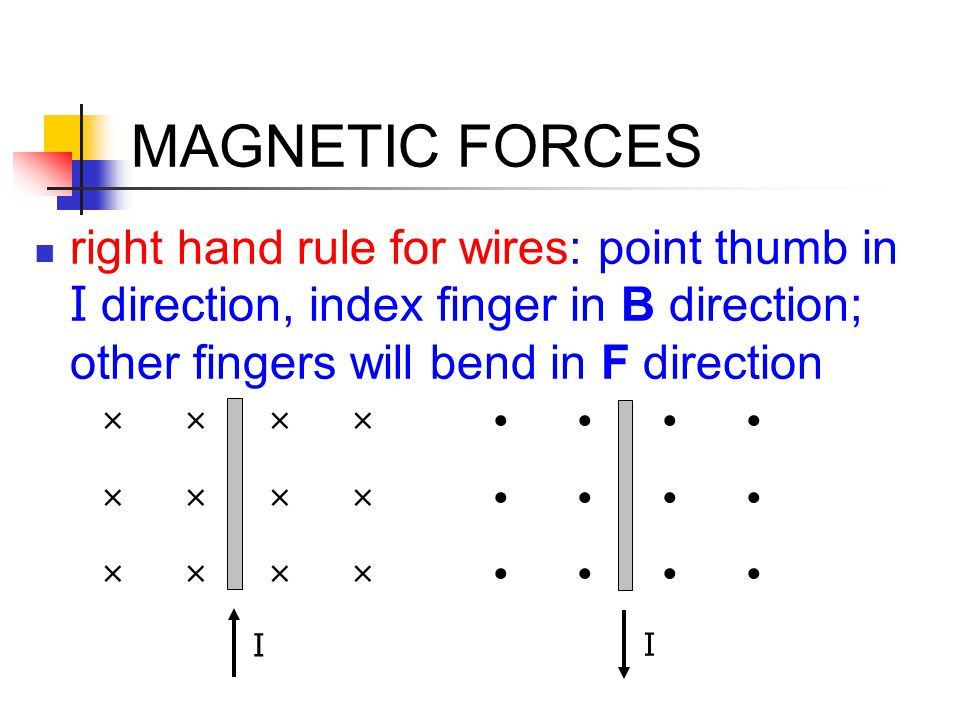 MAGNETIC FORCES right hand rule for wires: point thumb in I direction, index finger in B direction; other fingers will bend in F direction I × × I