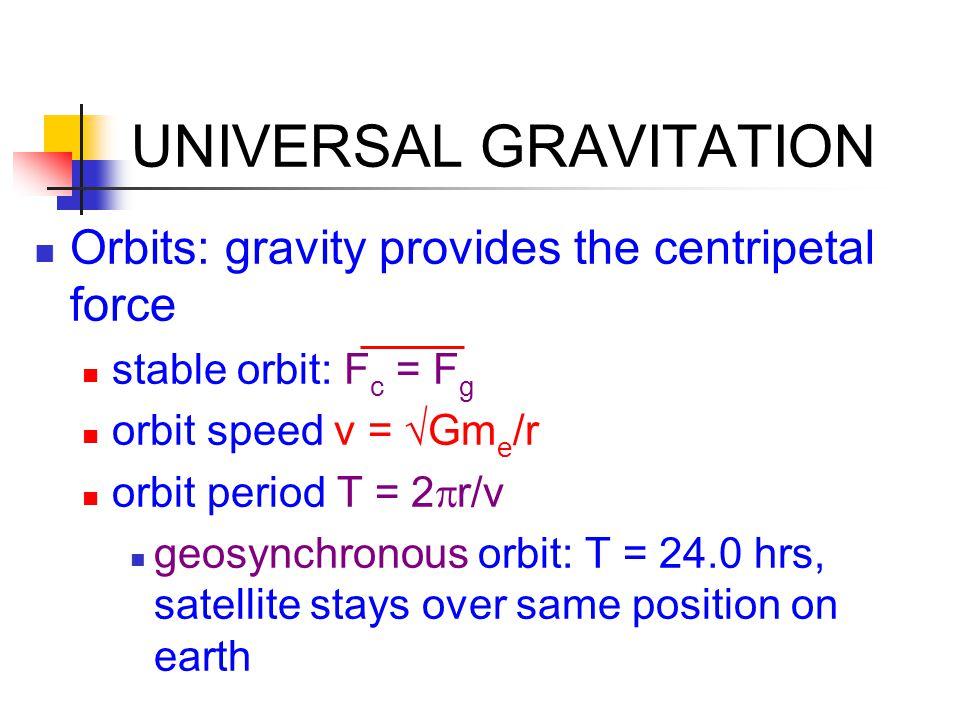 UNIVERSAL GRAVITATION Orbits: gravity provides the centripetal force stable orbit: F c = F g orbit speed v = √Gm e /r orbit period T = 2  r/v geosync
