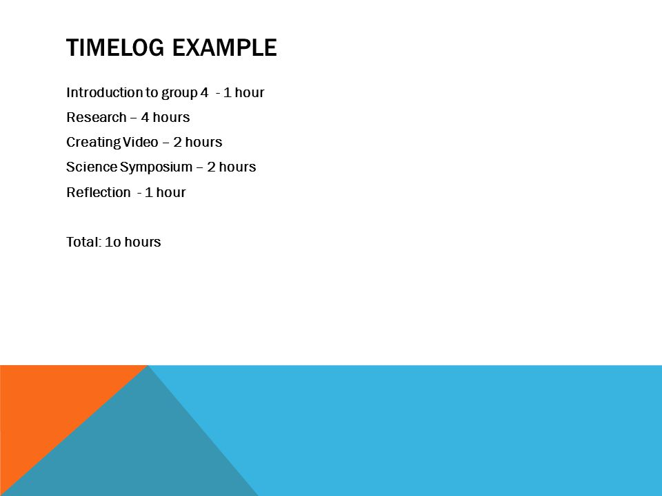 TIMELOG EXAMPLE Introduction to group 4 - 1 hour Research – 4 hours Creating Video – 2 hours Science Symposium – 2 hours Reflection - 1 hour Total: 1o hours