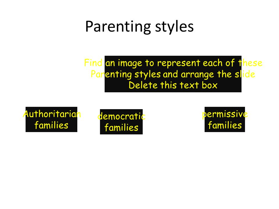Parenting styles Authoritarian families democratic families permissive families Find an image to represent each of these Parenting styles and arrange the slide Delete this text box