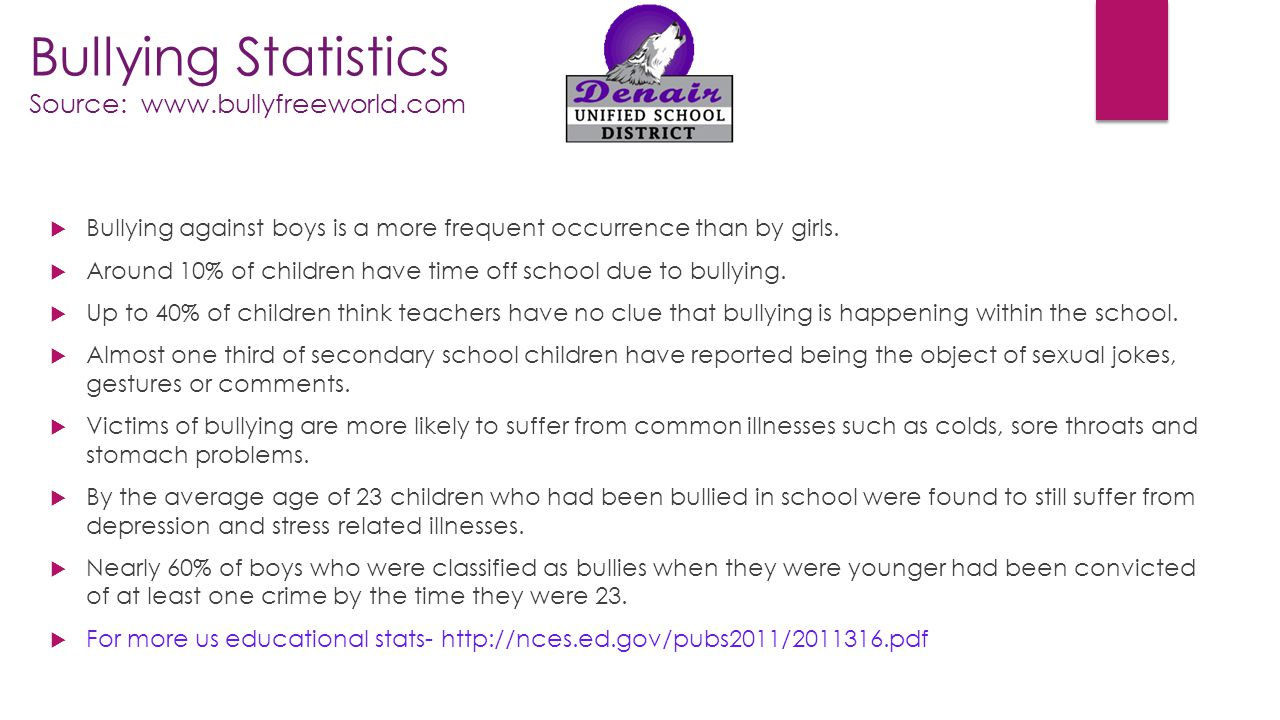 Bullying Statistics Source: www.bullyfreeworld.com  Bullying against boys is a more frequent occurrence than by girls.