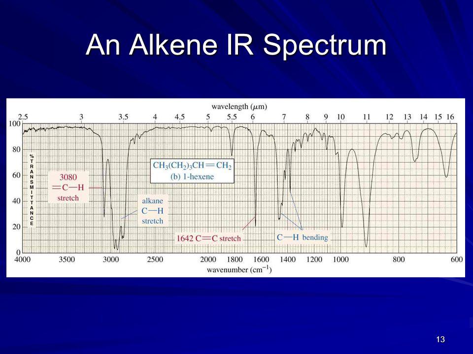 13 An Alkene IR Spectrum