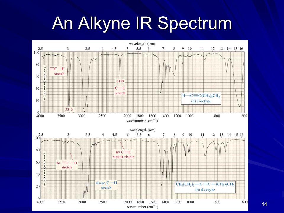 14 An Alkyne IR Spectrum