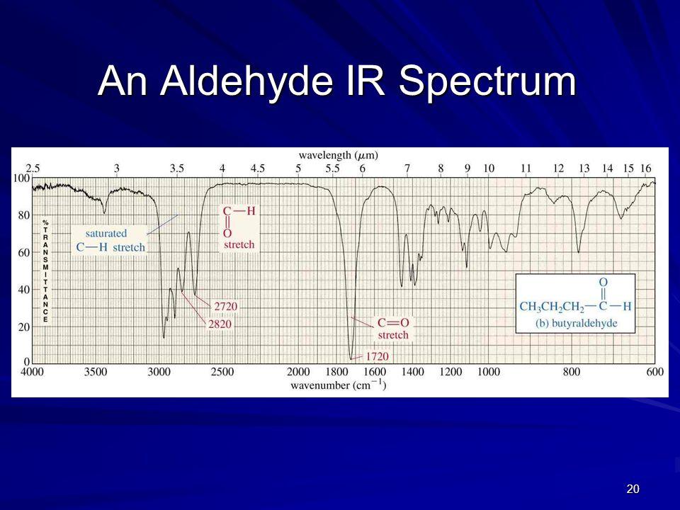 20 An Aldehyde IR Spectrum