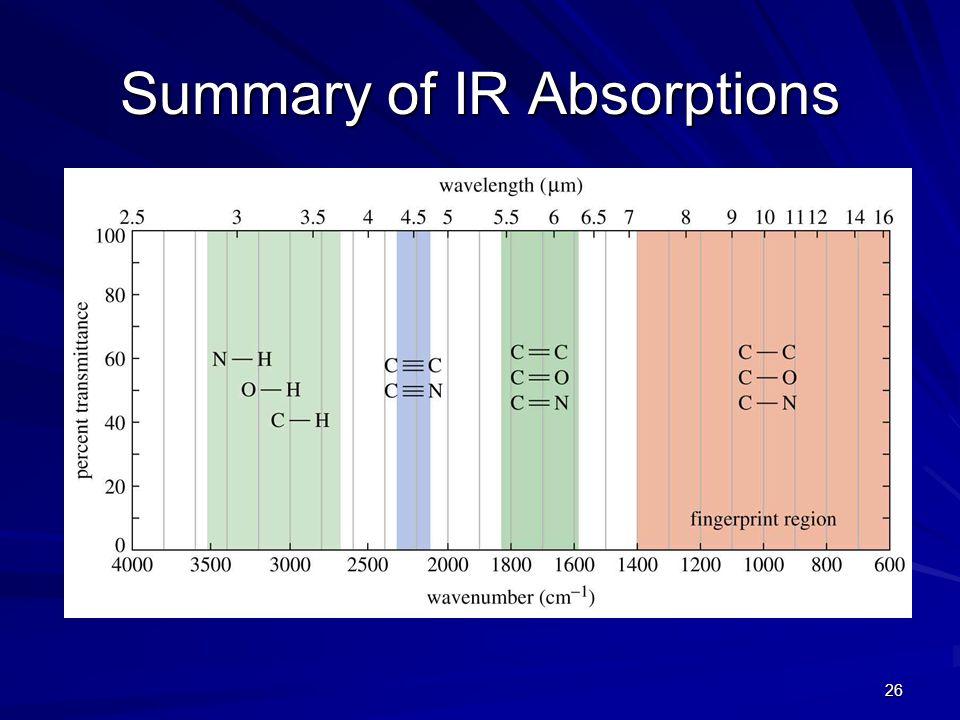 26 Summary of IR Absorptions