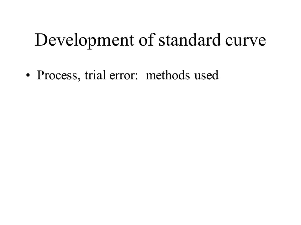 Development of standard curve Process, trial error: methods used