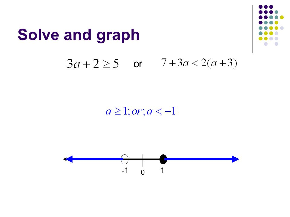 Solve and graph or 1 0
