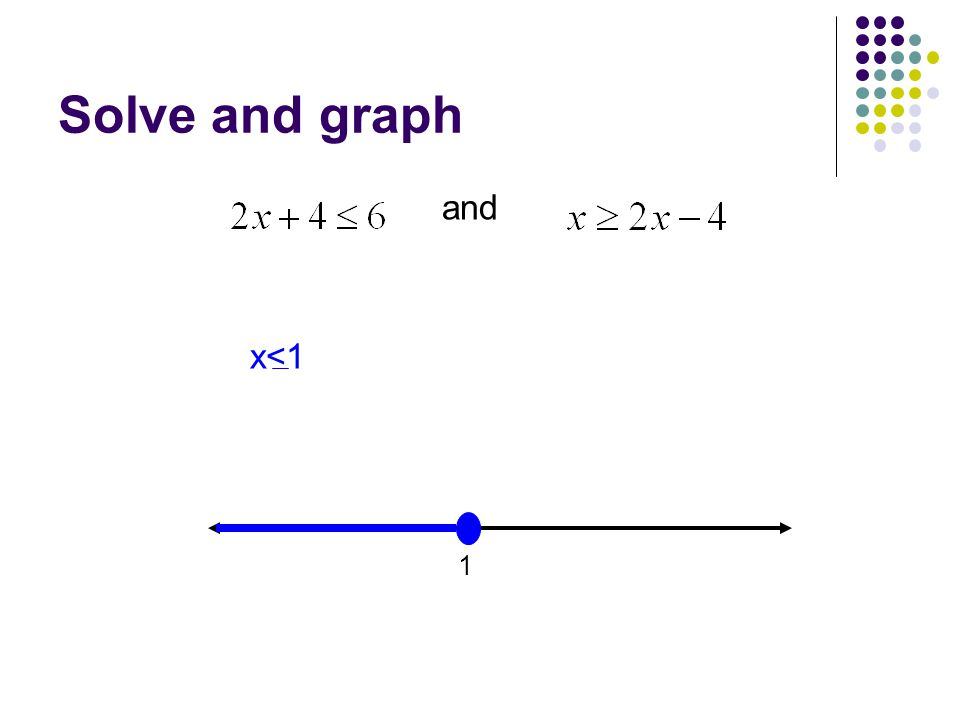 Solve and graph and x<1 1