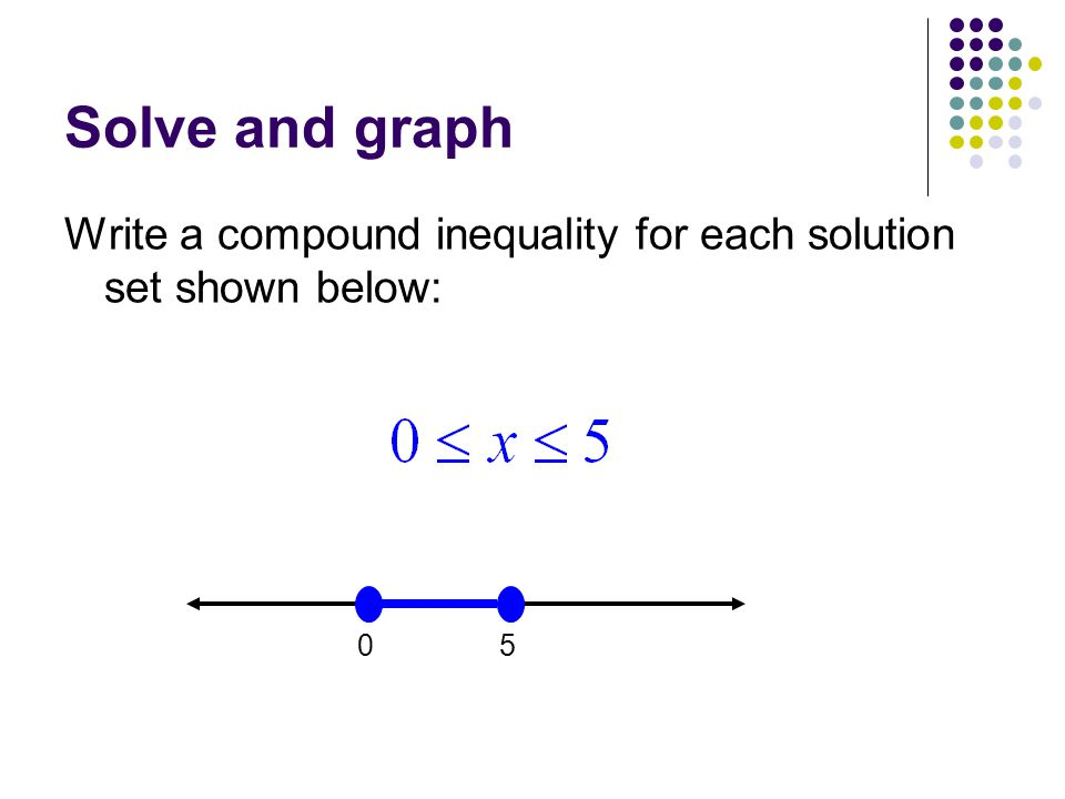 Solve and graph Write a compound inequality for each solution set shown below: 05