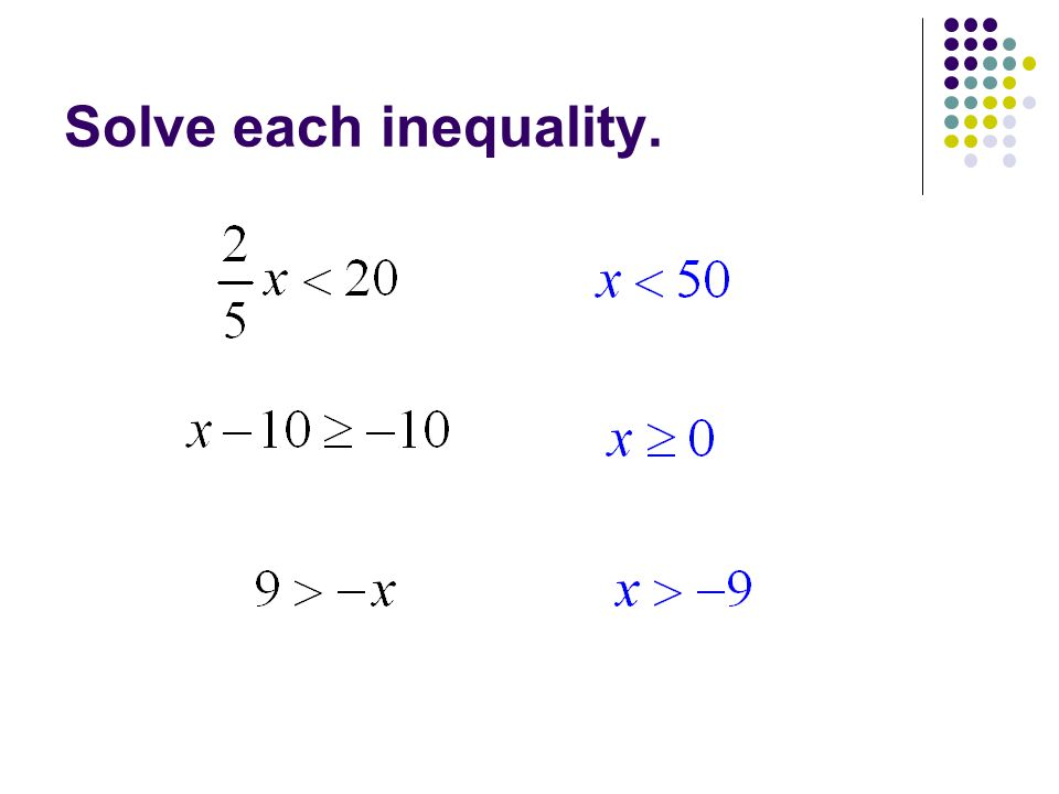 Solve each inequality.