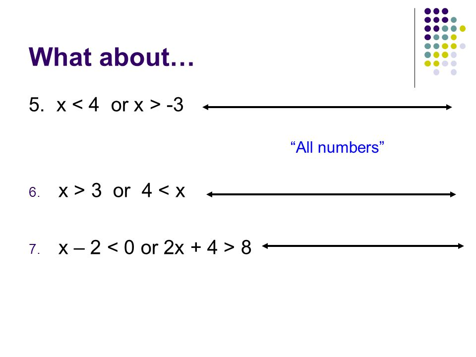 What about… 5. x -3 6. x > 3 or 4 < x 7. x – 2 8 All numbers
