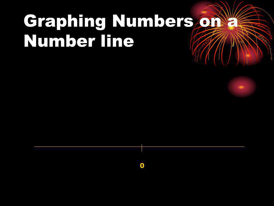 Graphing Numbers on a Number line 0