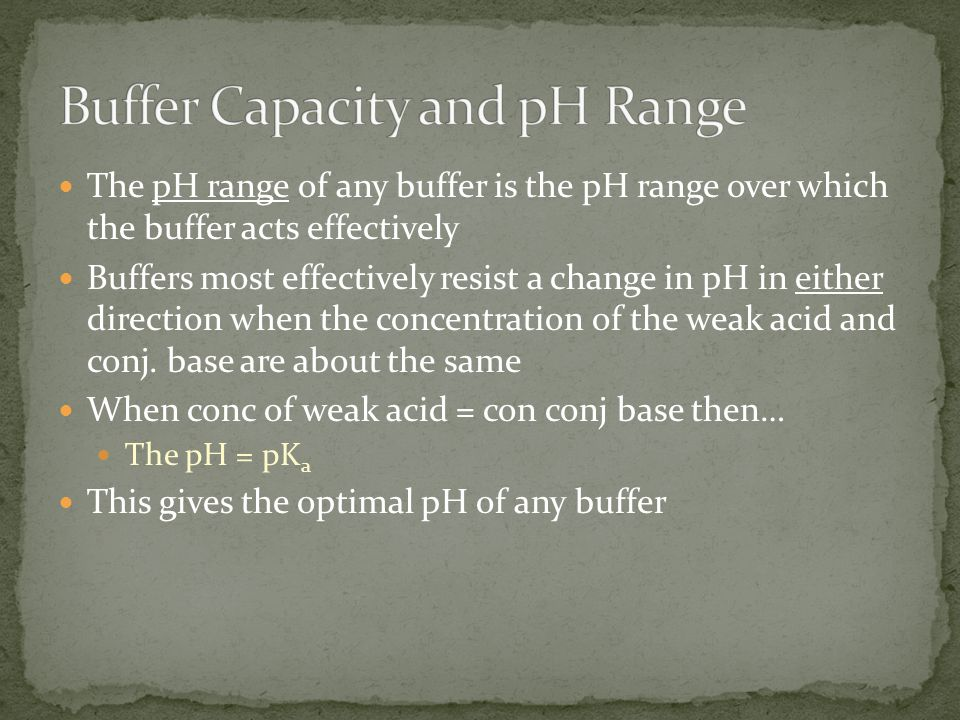 The pH range of any buffer is the pH range over which the buffer acts effectively Buffers most effectively resist a change in pH in either direction w