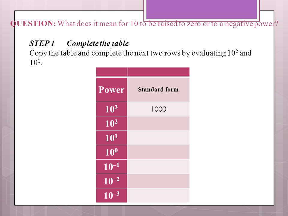 QUESTION: What does it mean for 10 to be raised to zero or to a negative power? Power Standard form 10 3 1000 10 2 10 1 10 0 10 –1 10 –2 10 –3 STEP 1