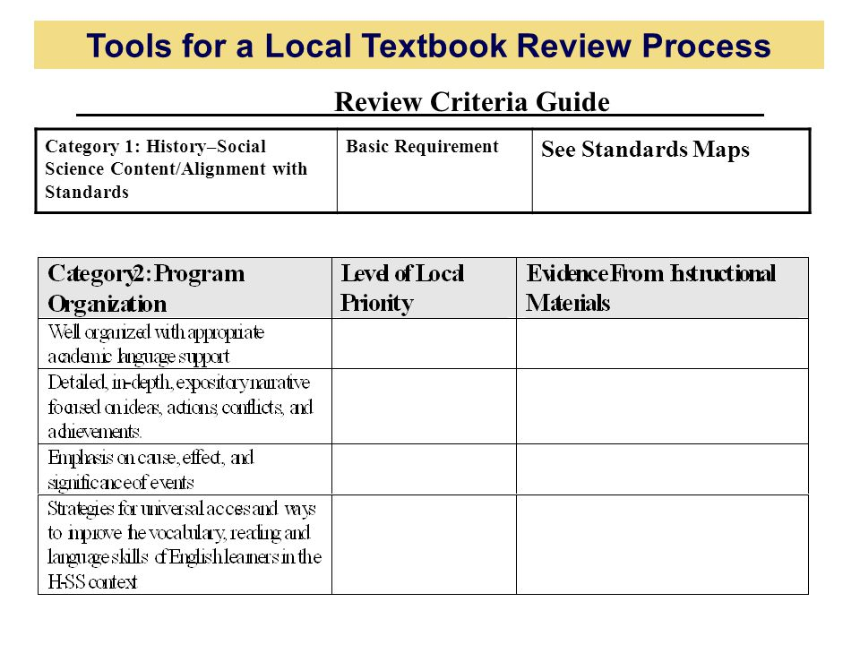 Tools for a Local Textbook Review Process Review Criteria Guide Category 1: History–Social Science Content/Alignment with Standards Basic Requirement See Standards Maps