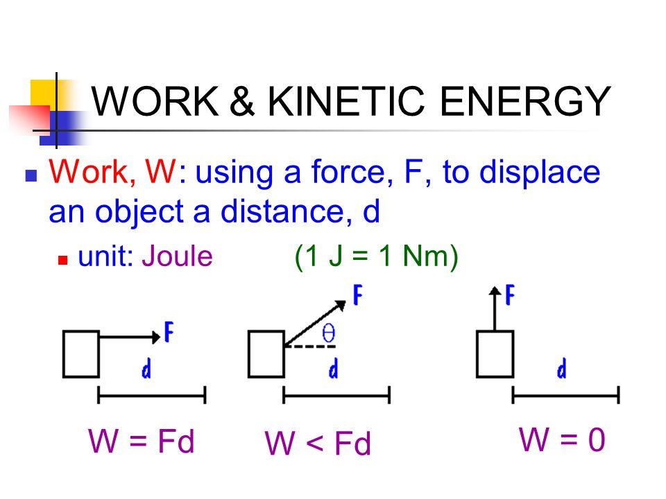 WORK & KINETIC ENERGY Work done by any force: W = Fd can be positive, negative, or zero Ex: sled sliding down a hill gravity does positive work friction does negative work normal force does no work d