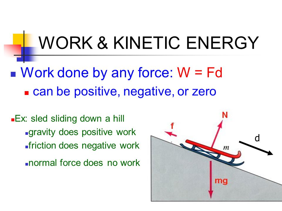 WORK & KINETIC ENERGY Work done by any force: W = Fd can be positive, negative, or zero Ex: sled sliding down a hill gravity does positive work fricti