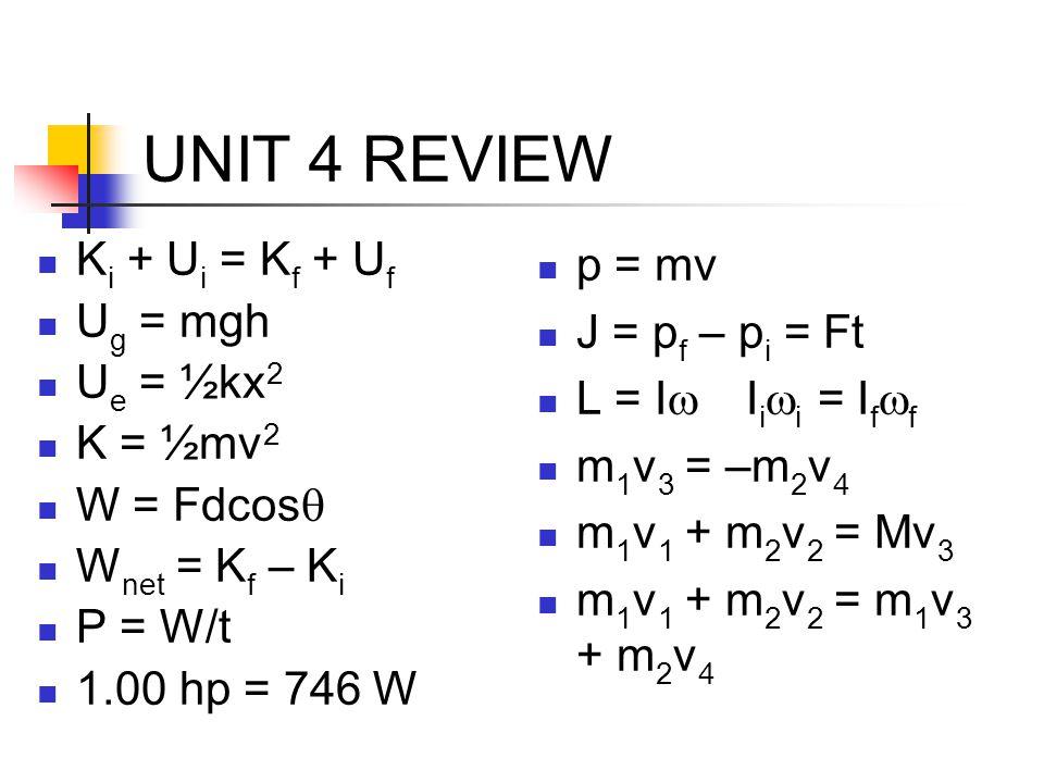 UNIT 4 REVIEW K i + U i = K f + U f U g = mgh U e = ½kx 2 K = ½mv 2 W = Fdcos  W net = K f – K i P = W/t 1.00 hp = 746 W p = mv J = p f – p i = Ft L