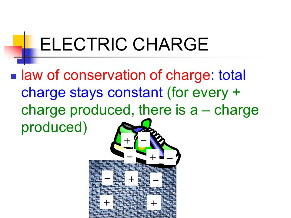 ELECTRIC CHARGE law of electrostati cs: like charges repel, unlike charges attract