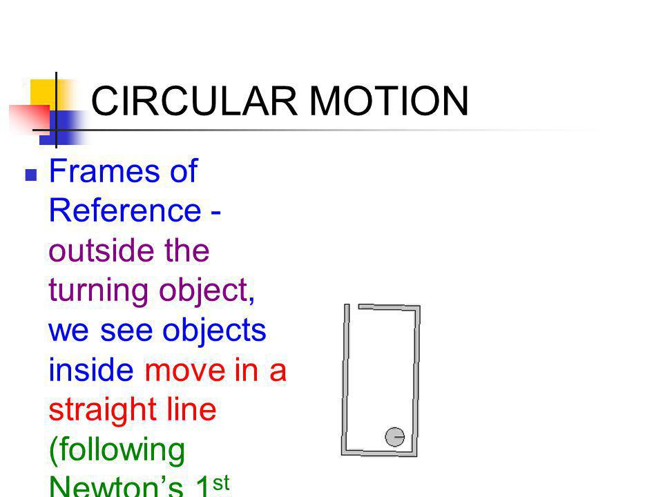 CIRCULAR MOTION Frames of Reference - outside the turning object, we see objects inside move in a straight line (following Newton's 1 st Law), until t