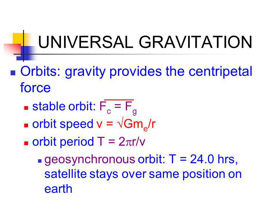 UNIVERSAL GRAVITATION Orbits: gravity provides the centripetal force stable orbit: F c = F g orbit speed v = √Gm e /r orbit period T = 2  r/v geosynchronous orbit: T = 24.0 hrs, satellite stays over same position on earth