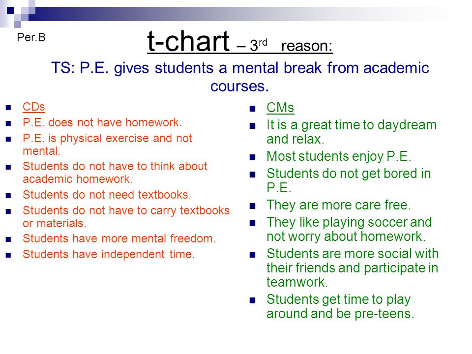 t-chart – 3 rd reason: TS: P.E. gives students a mental break from academic courses. CDs P.E. does not have homework. P.E. is physical exercise and no