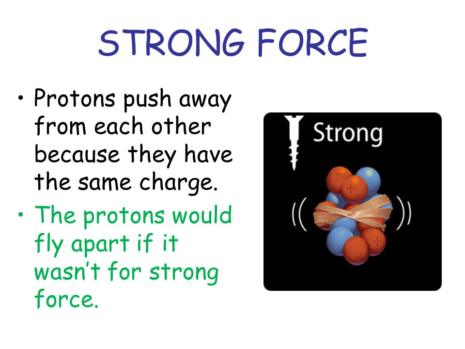STRONG FORCE Protons push away from each other because they have the same charge. The protons would fly apart if it wasn't for strong force.