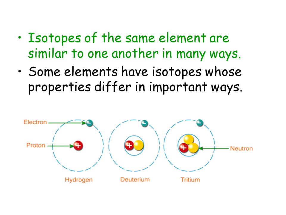 Isotopes of the same element are similar to one another in many ways. Some elements have isotopes whose properties differ in important ways.
