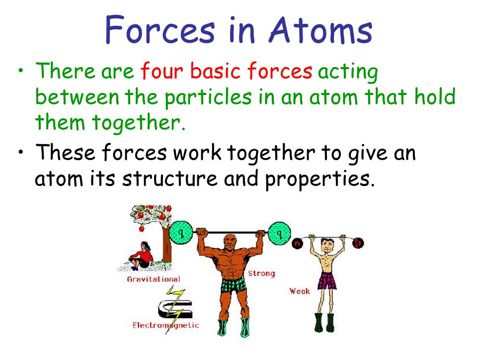Forces in Atoms There are four basic forces acting between the particles in an atom that hold them together. These forces work together to give an ato