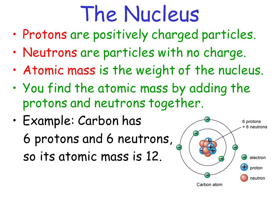 The Nucleus Protons are positively charged particles. Neutrons are particles with no charge. Atomic mass is the weight of the nucleus. You find the at