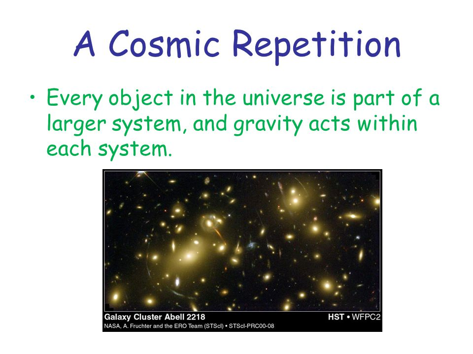 A Cosmic Repetition Every object in the universe is part of a larger system, and gravity acts within each system.