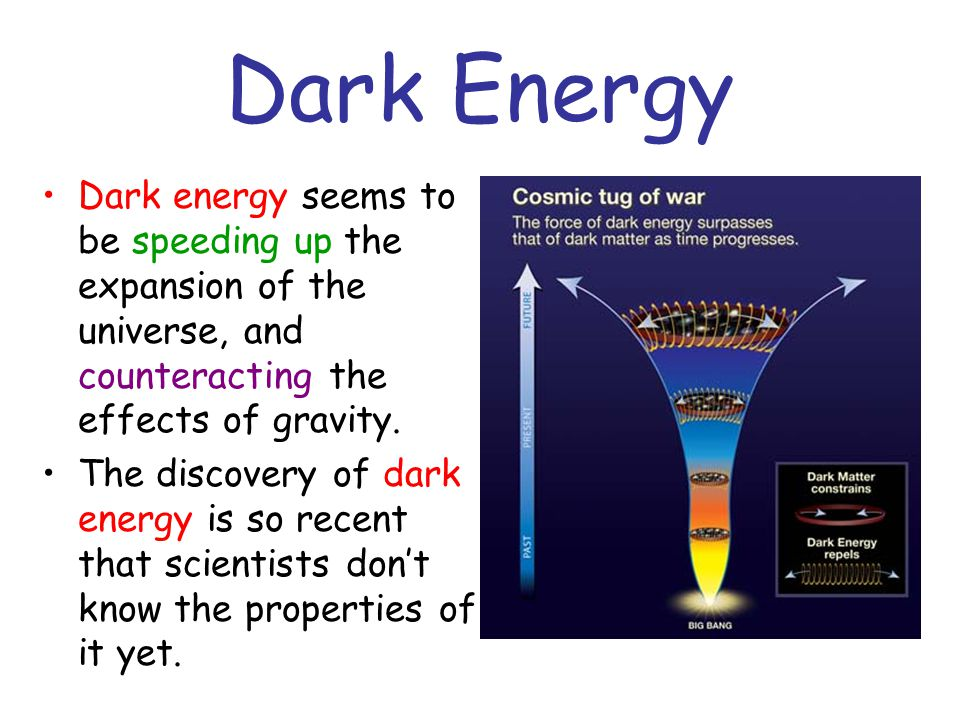 Dark Energy Dark energy seems to be speeding up the expansion of the universe, and counteracting the effects of gravity.