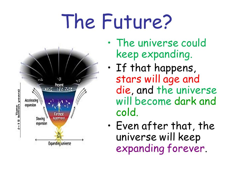The Future? The universe could keep expanding. If that happens, stars will age and die, and the universe will become dark and cold. Even after that, t