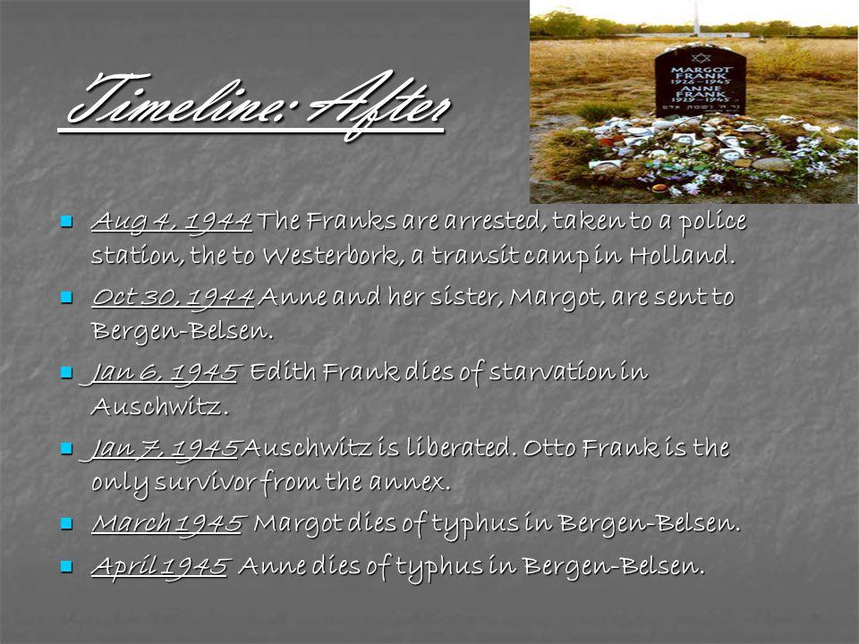 Timeline: Before June 12, 1929 Annelies Marie Frank is born in Frankfurt, Germany.