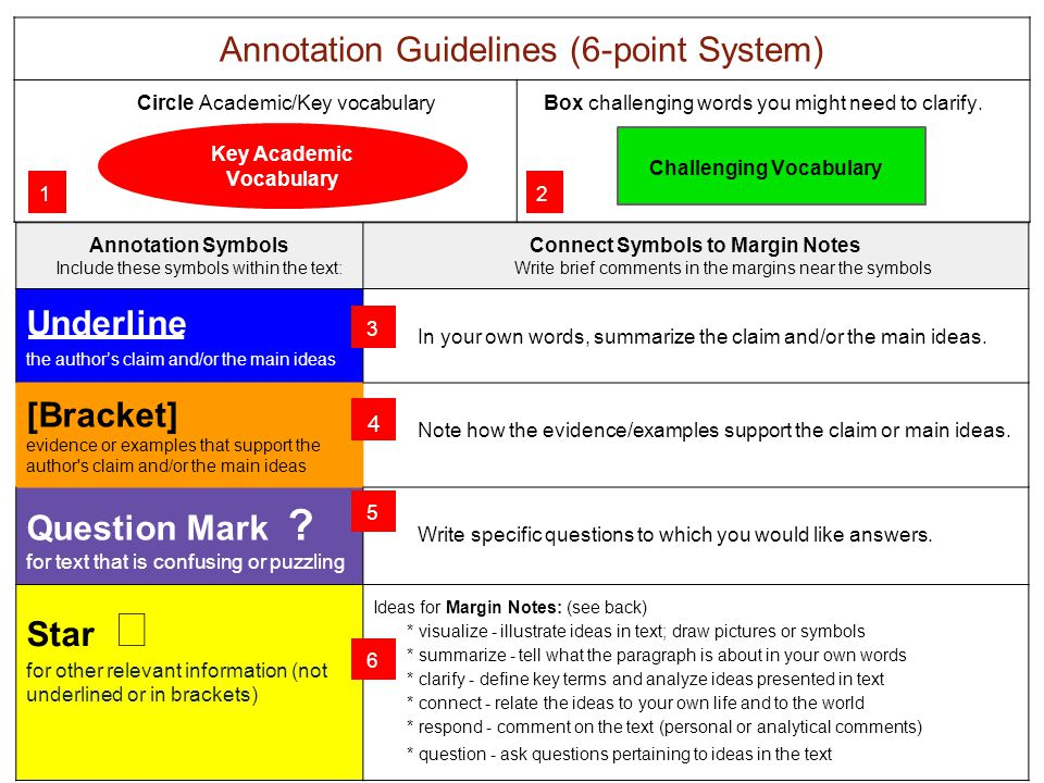 (through) Reading the Text The first time through, note what strikes you using the 6-point annotation system.