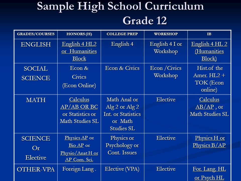 Sample High School Curriculum Grade 12 GRADES/COURSES HONORS (H) COLLEGE PREP WORKSHOPIB ENGLISH English 4 HL2 or Humanities Block English 4 English 4
