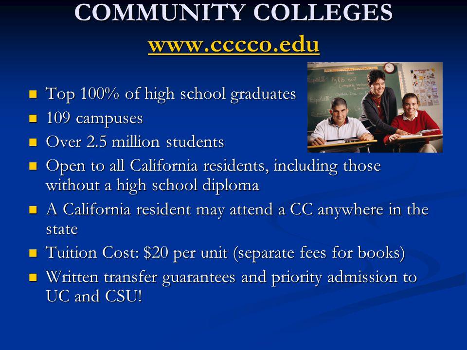 COMMUNITY COLLEGES www.cccco.edu www.cccco.edu Top 100% of high school graduates Top 100% of high school graduates 109 campuses 109 campuses Over 2.5