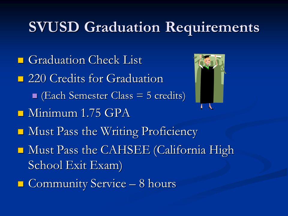 SVUSD Graduation Requirements Graduation Check List Graduation Check List 220 Credits for Graduation 220 Credits for Graduation (Each Semester Class =