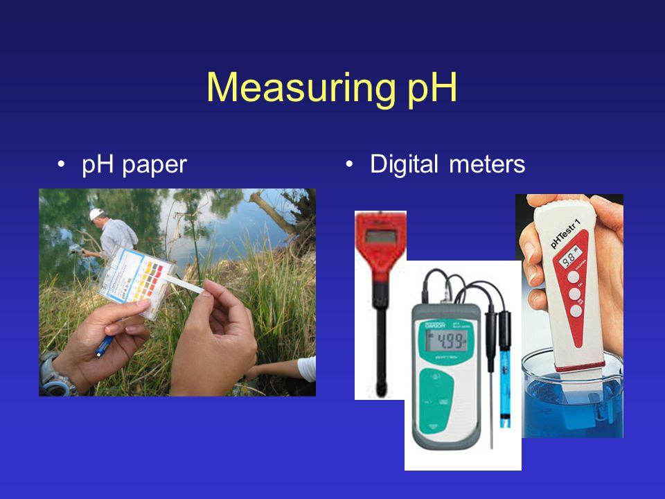 Measuring pH pH paperDigital meters