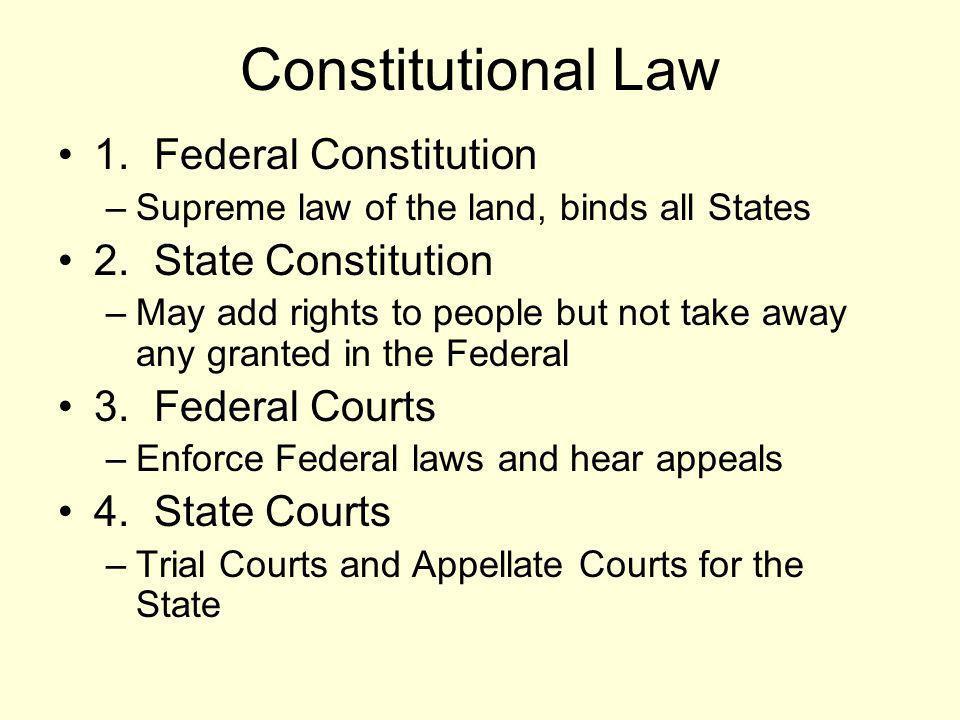 Statutory Law 1.Written laws enacted by the Legislature.