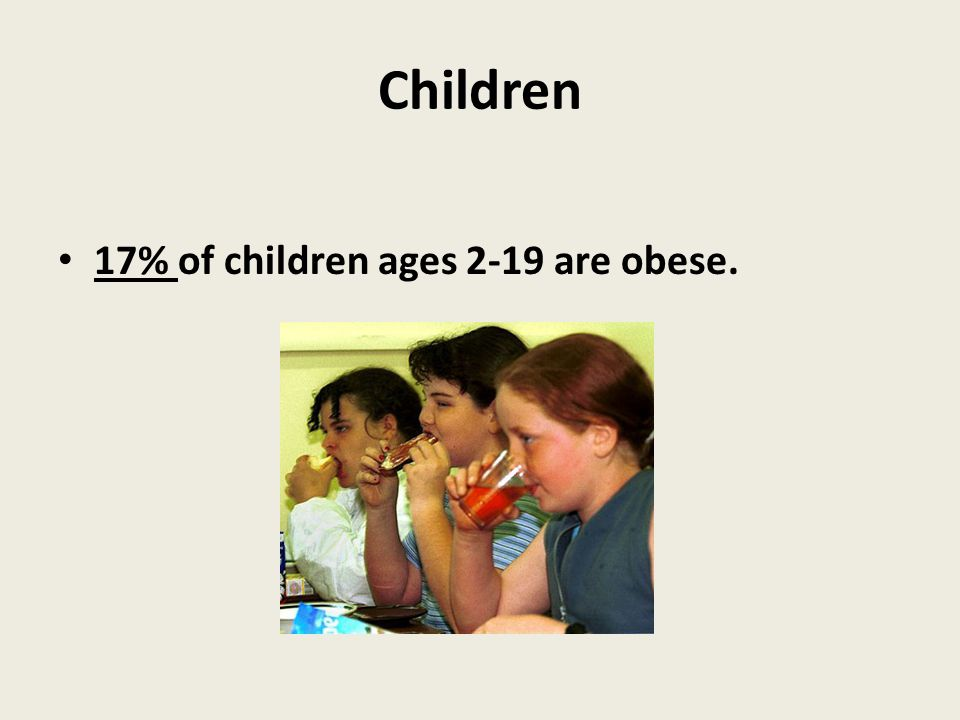 Children 17% of children ages 2-19 are obese.