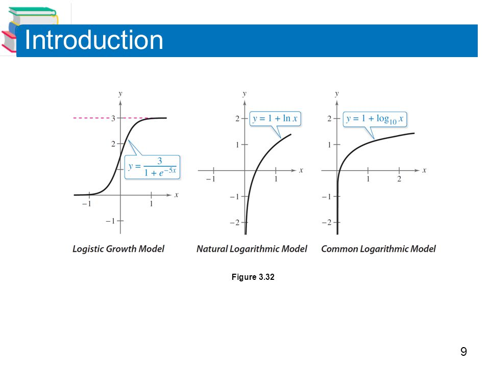 9 Introduction Figure 3.32