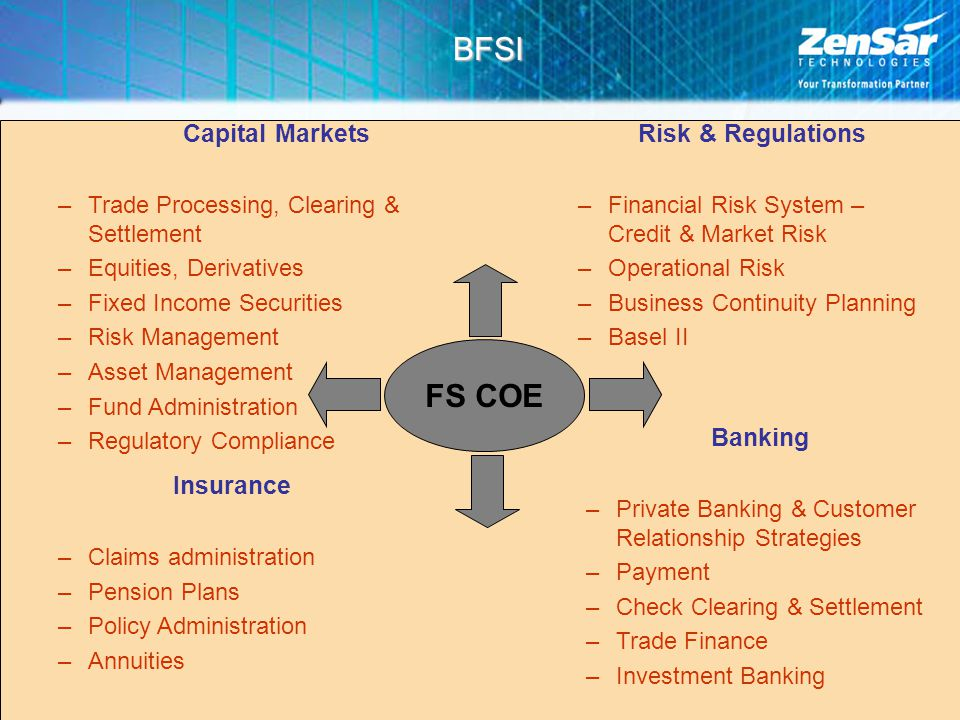 Risk & Regulations –Financial Risk System – Credit & Market Risk –Operational Risk –Business Continuity Planning –Basel II FS COE Insurance –Claims ad