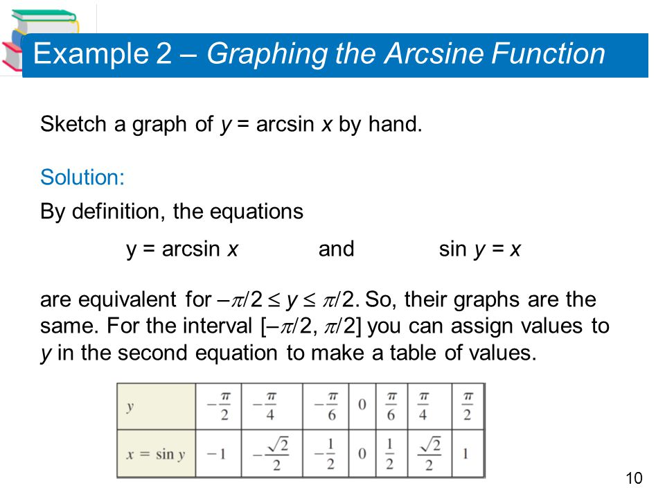 10 Example 2 – Graphing the Arcsine Function Sketch a graph of y = arcsin x by hand. Solution: By definition, the equations y = arcsin x andsin y = x