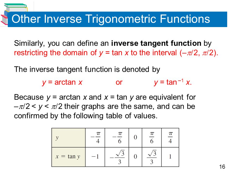 16 Other Inverse Trigonometric Functions Similarly, you can define an inverse tangent function by restricting the domain of y = tan x to the interval