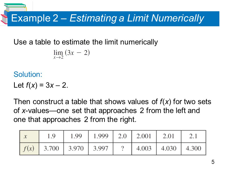 5 Example 2 – Estimating a Limit Numerically Use a table to estimate the limit numerically Solution: Let f (x) = 3x – 2. Then construct a table that s