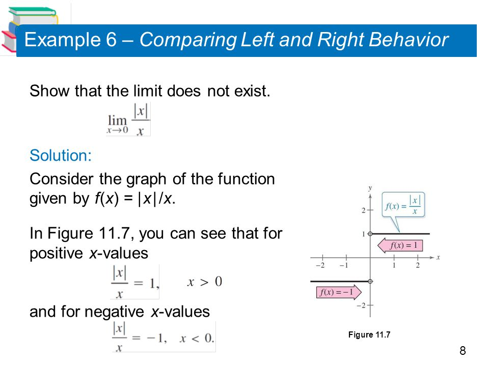 8 Example 6 – Comparing Left and Right Behavior Show that the limit does not exist. Solution: Consider the graph of the function given by f (x) = | x